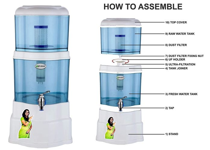 P-Zone Aquagem UF Water Purifier Machine